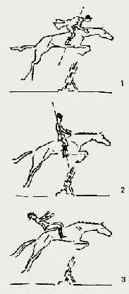 Как сидеть на лошади - YouTube